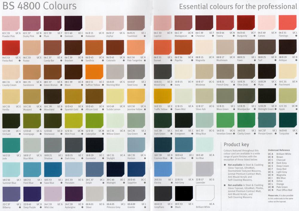 Avenue decorators homepage - Johnstones exterior masonry paint set ...